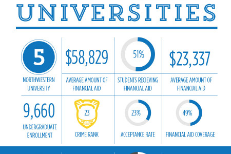 Crisis on Campus: the Untold Story of Student Suicides Infographic
