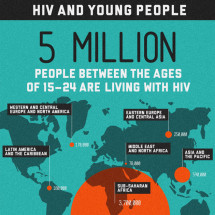 CrowdOutAIDS: HIV and Young people  Infographic
