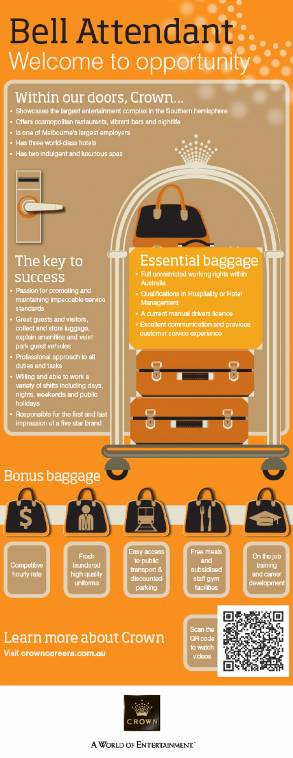 Crown Melbourne – Bell Attendant Infographic