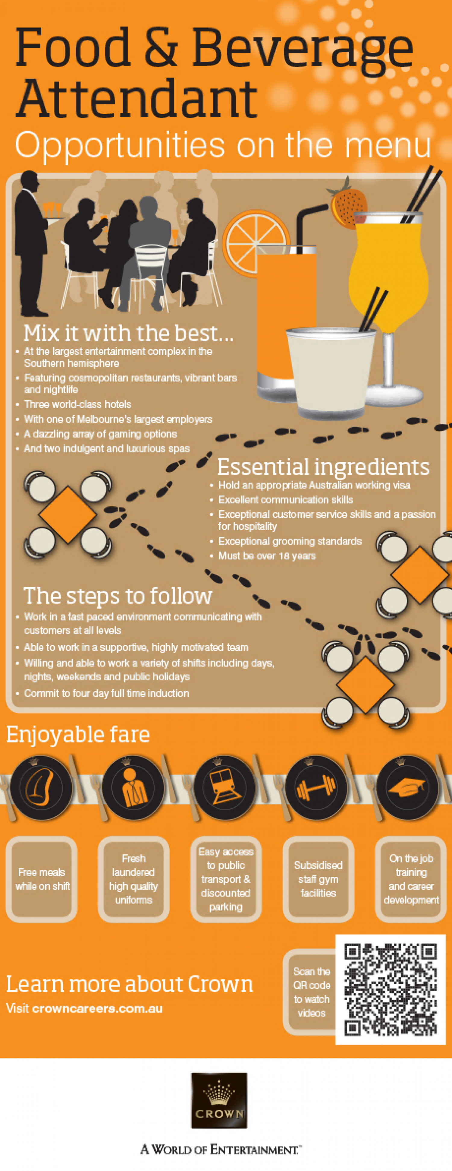 Crown Melbourne – Food  Infographic