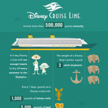 Cruising: The Floating Economy Infographic