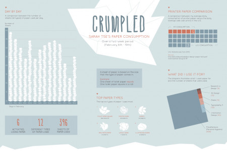 Crumpled Infographic
