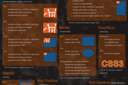 CSS3 Browser Compatibility  Infographic