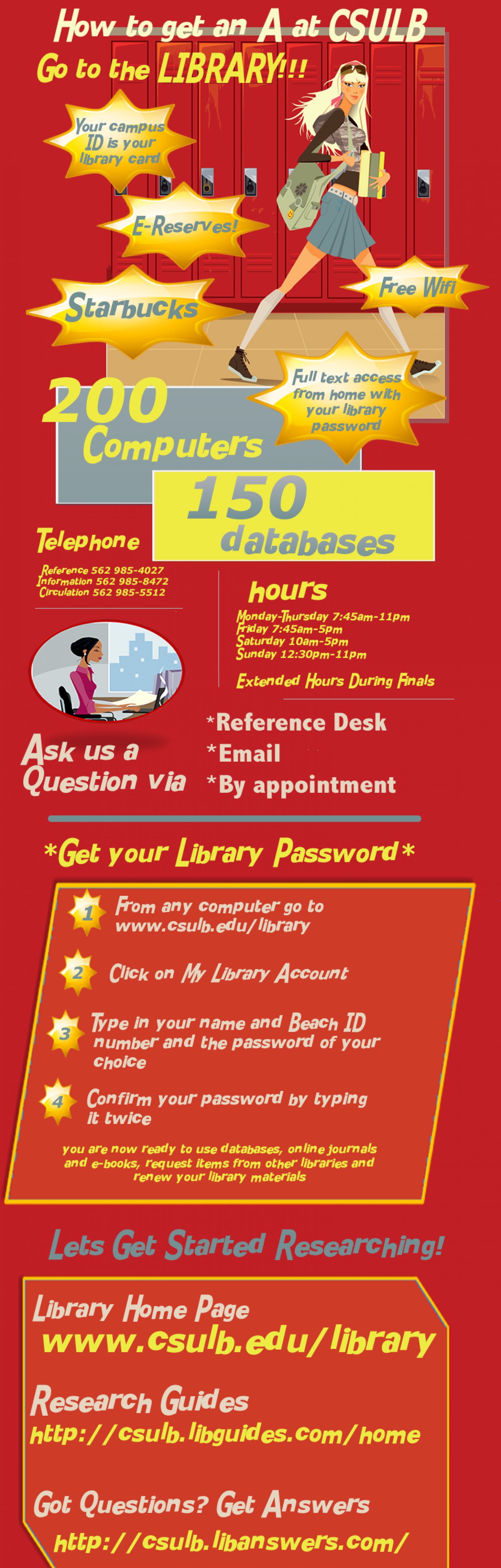 CSULB Library Orientation Infographic