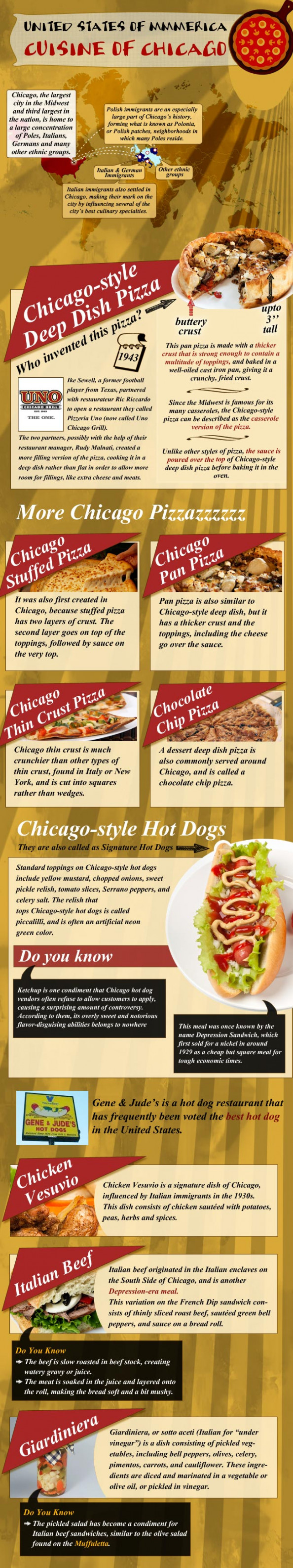 Cuisine of Chicago Infographic