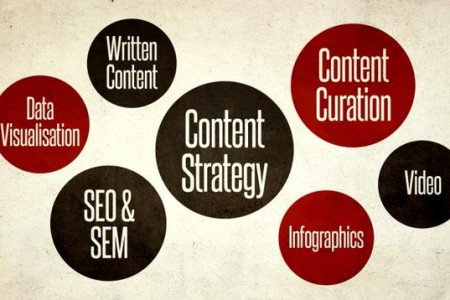 Curated Content Agency Promo Infographic