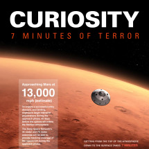 Curiosity - 7 Minutes of Terror Infographic
