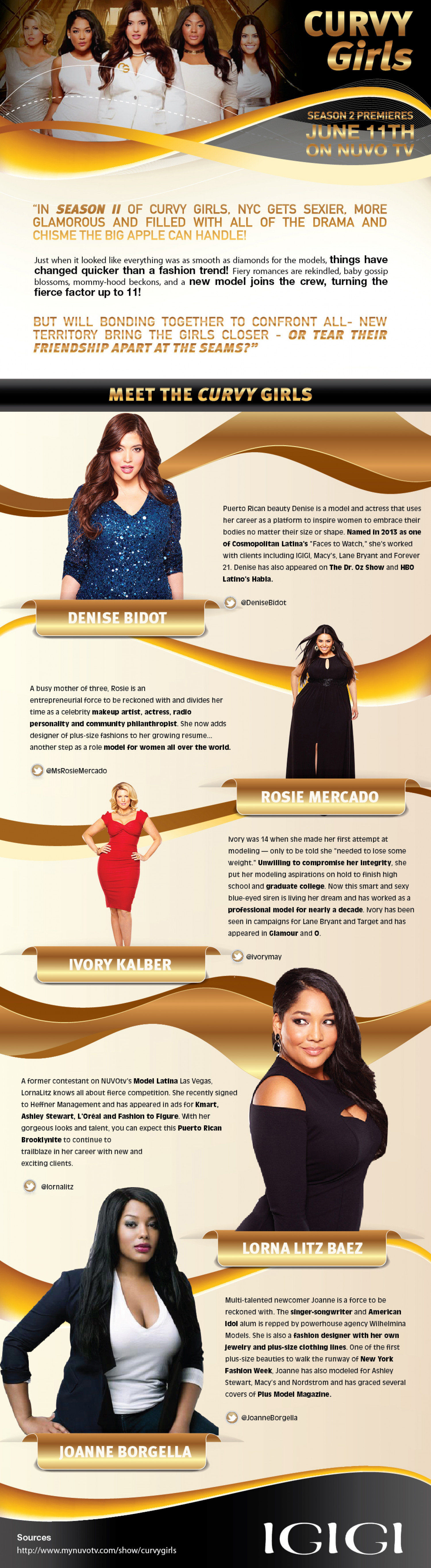 Curvy Girls Infographic