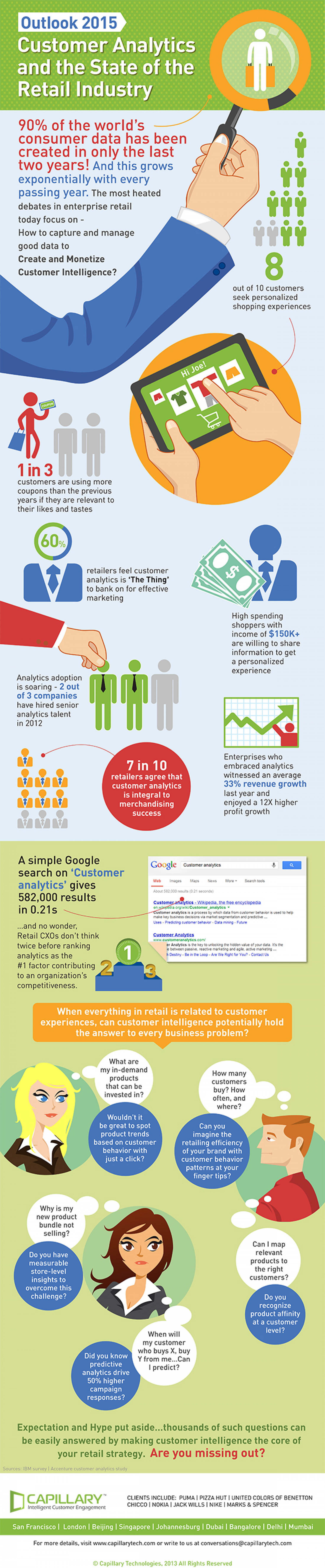 Customer Analytics and the State of the Retail Industry Infographic