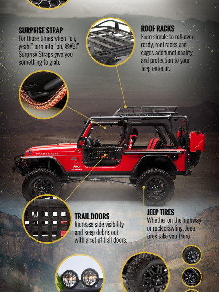 Customize Your Jeep Infographic