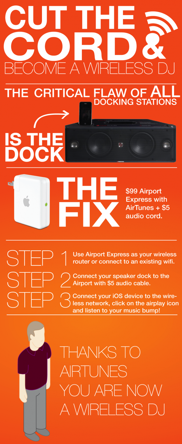 Cut the Cords & Become a Wireless DJ Infographic