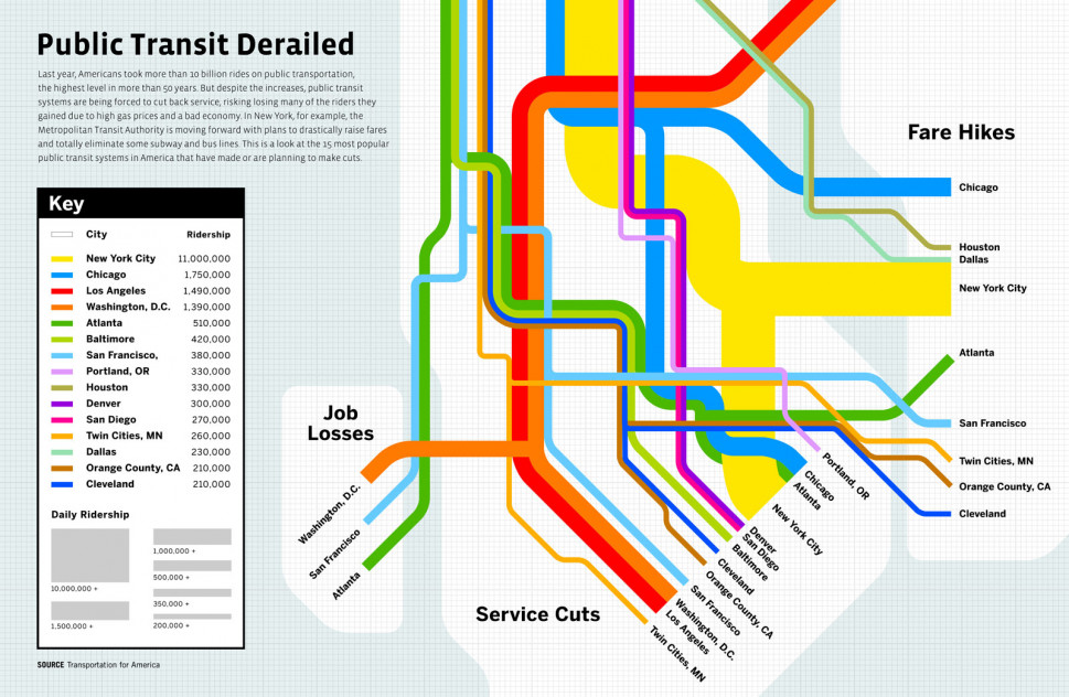 Cuts to Public Transit Infographic