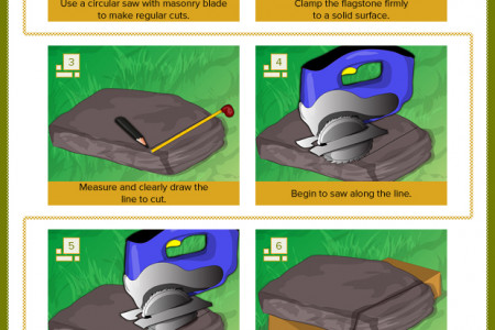 Cutting flagstone into regular shapes Infographic