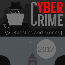 Cyber Crime Statistics and Trends [Infographic] Infographic
