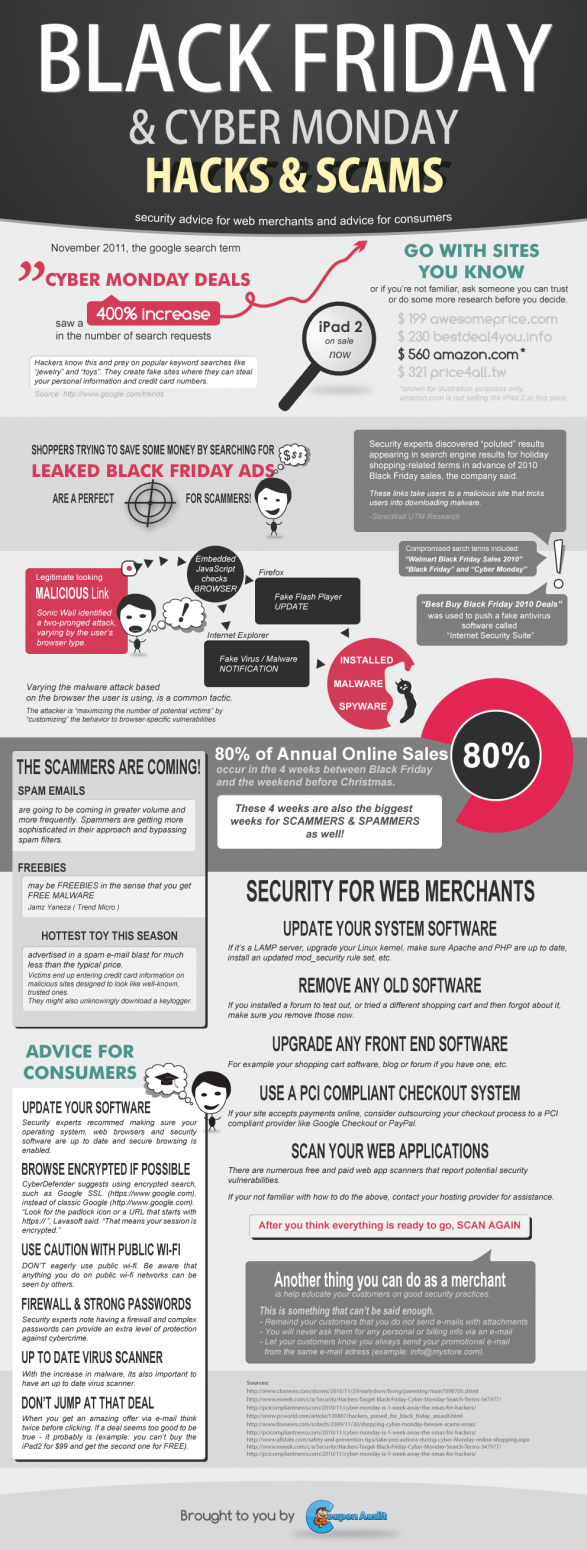 How To: Protect Yourself From Black Friday & Cyber Monday Scams (Infographic)
