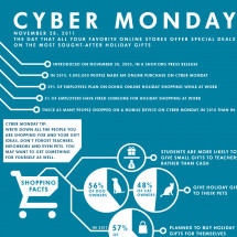 Cyber Monday: How to Do It Like a Pro Infographic