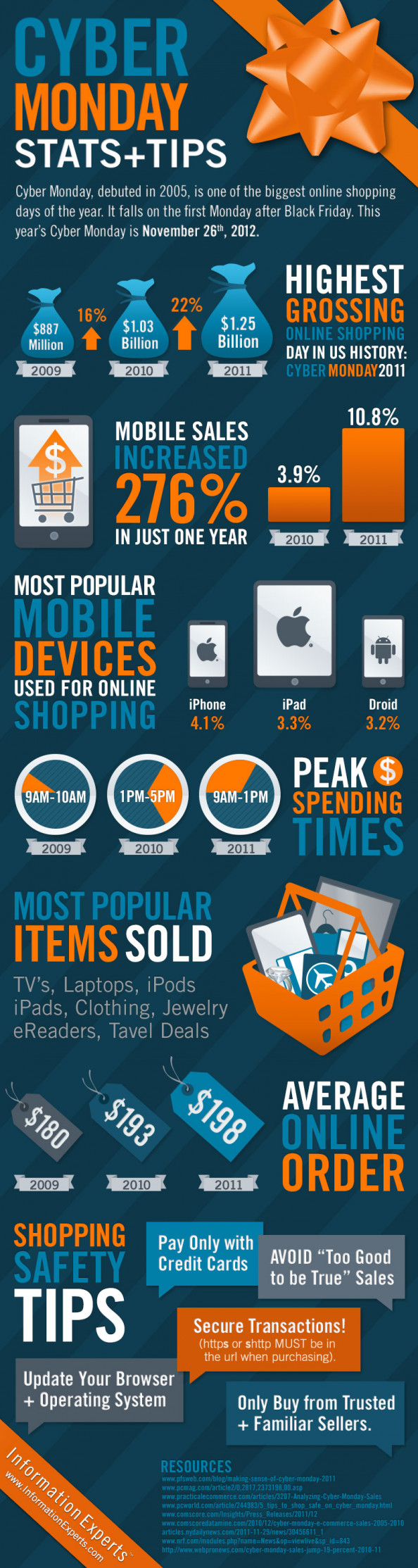 Cyber Monday: Tips &amp; Stats Infographic