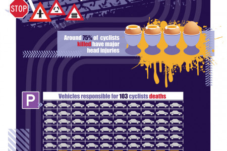 Cycling Injury Claims Infographic