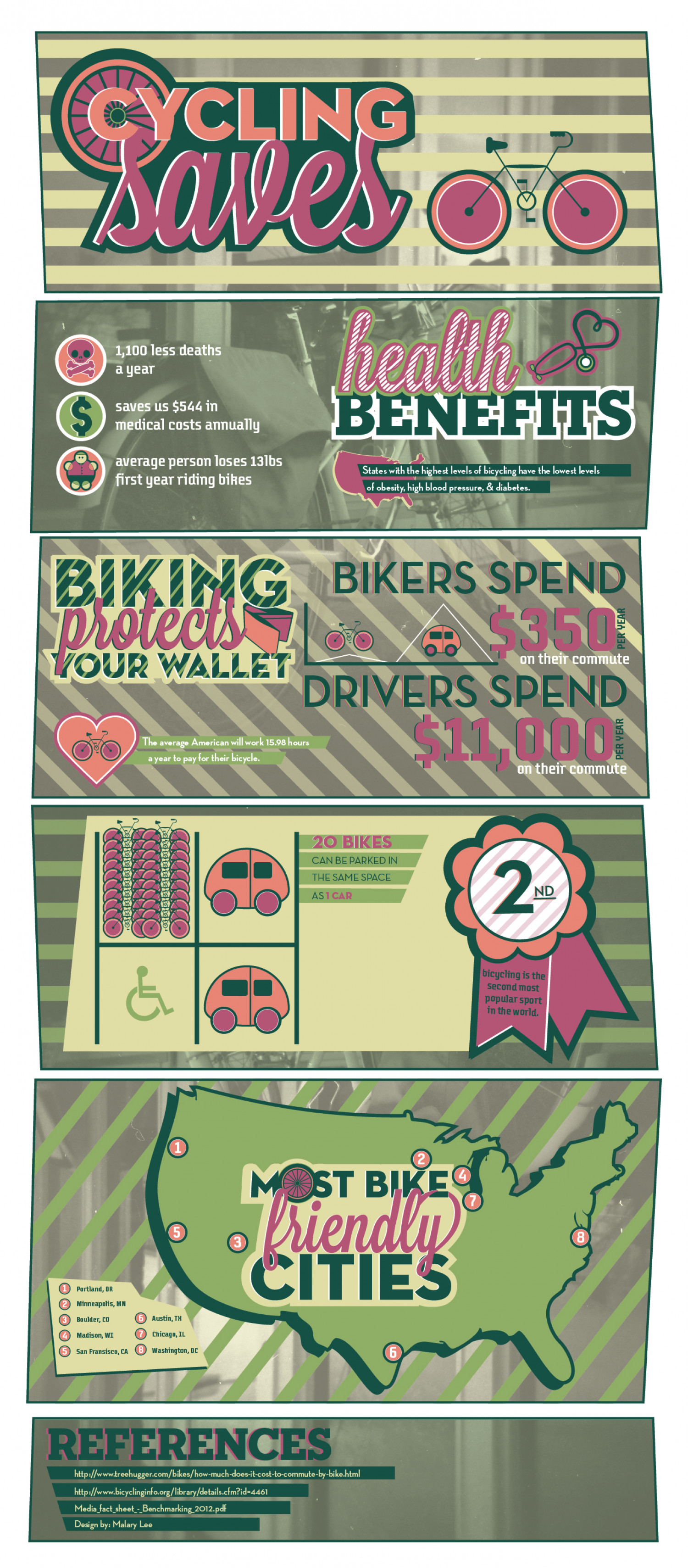 Cycling Saves Infographic
