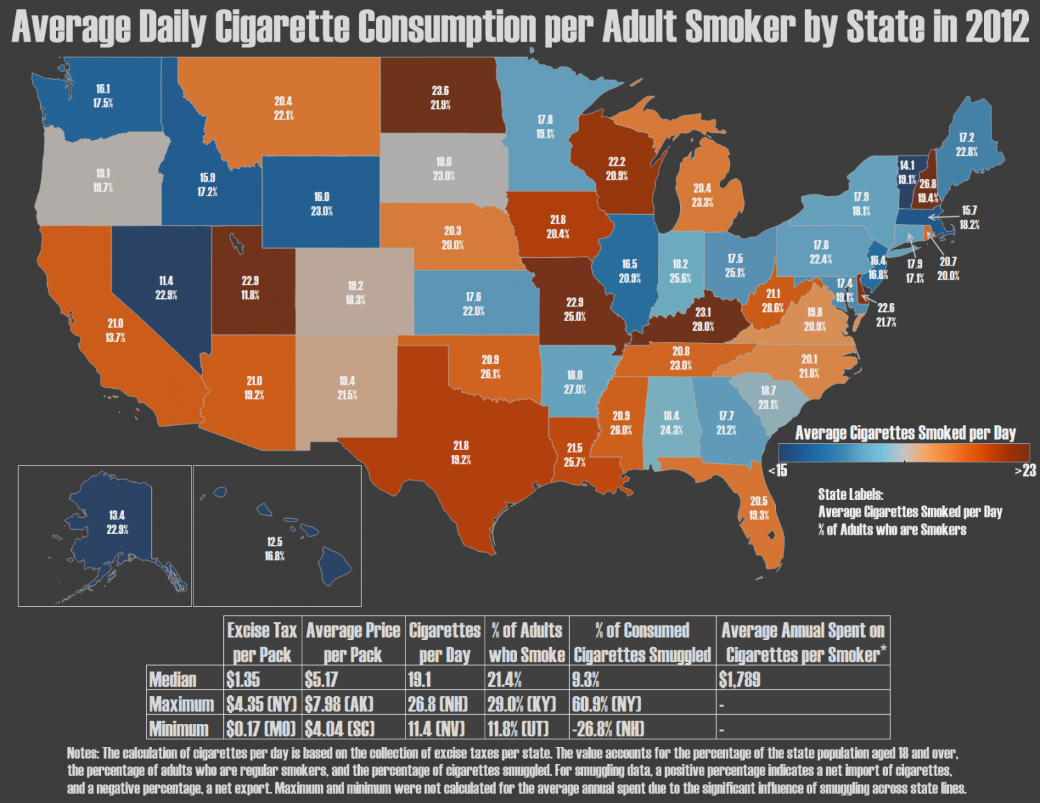 Average Daily Cigarette Consumption per Adult Smoker by State  Infographic