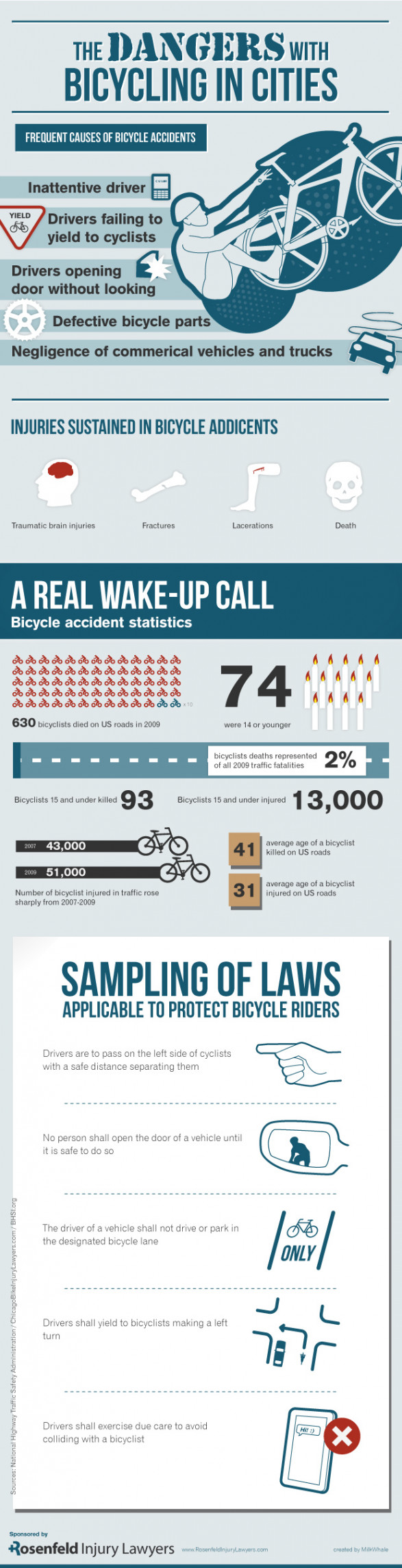 Dangers of Bicycling in Cities