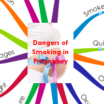 Dangers of smoking in pregnancy Infographic