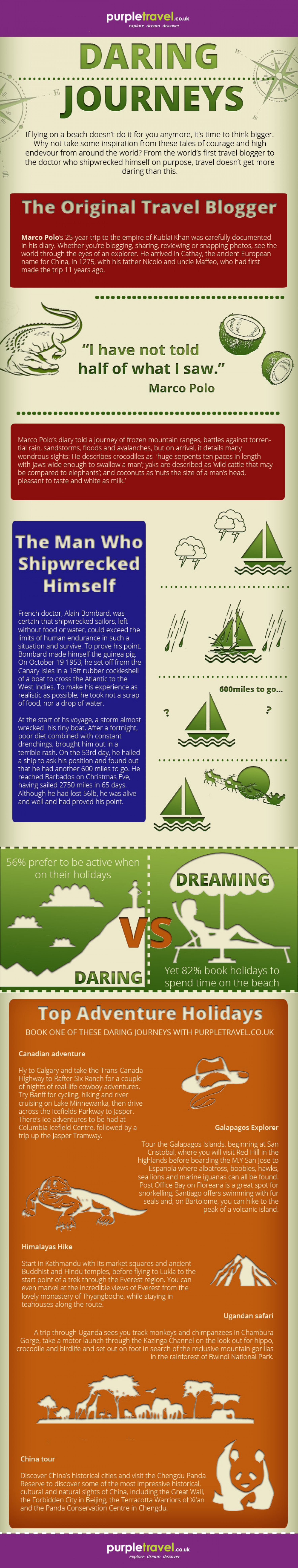 Daring Journeys Infographic