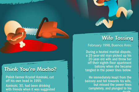 Darwin Awards: The Stupidest Ways People Have Died Infographic