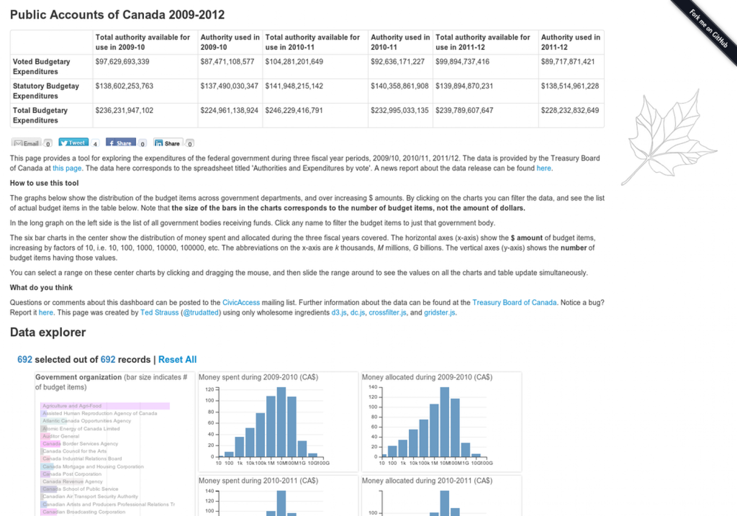 Data Explorer for Public Accounts of Canada 2009-2012 Infographic