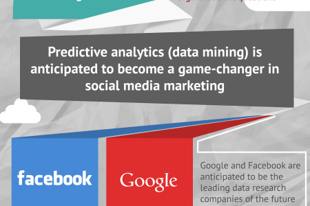 Data Mining and Decision Support Systems: The Secrets to Crafting A Powerful Marketing Strategy Infographic