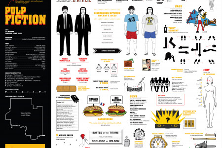 Pulp Fiction Infographic