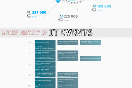 Data Recovery: Digital Errors in Real Time Infographic