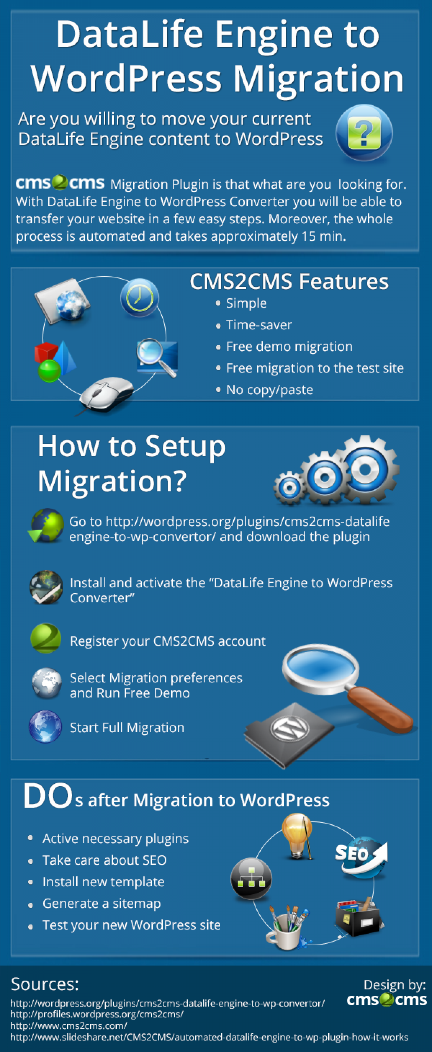 DataLife Engine to WordPress Migration Plugin Infographic