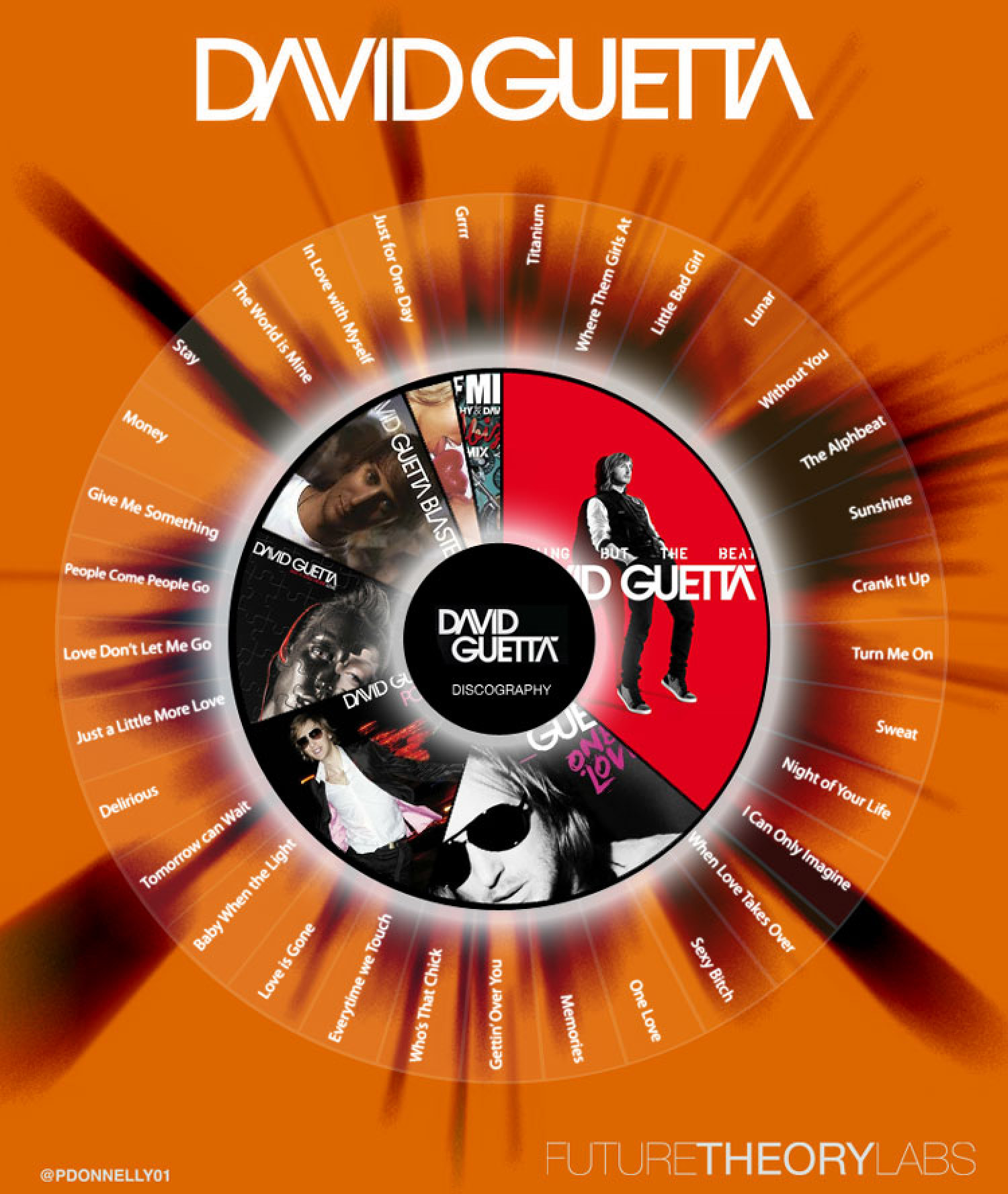 David Guetta - Discography 2  Infographic