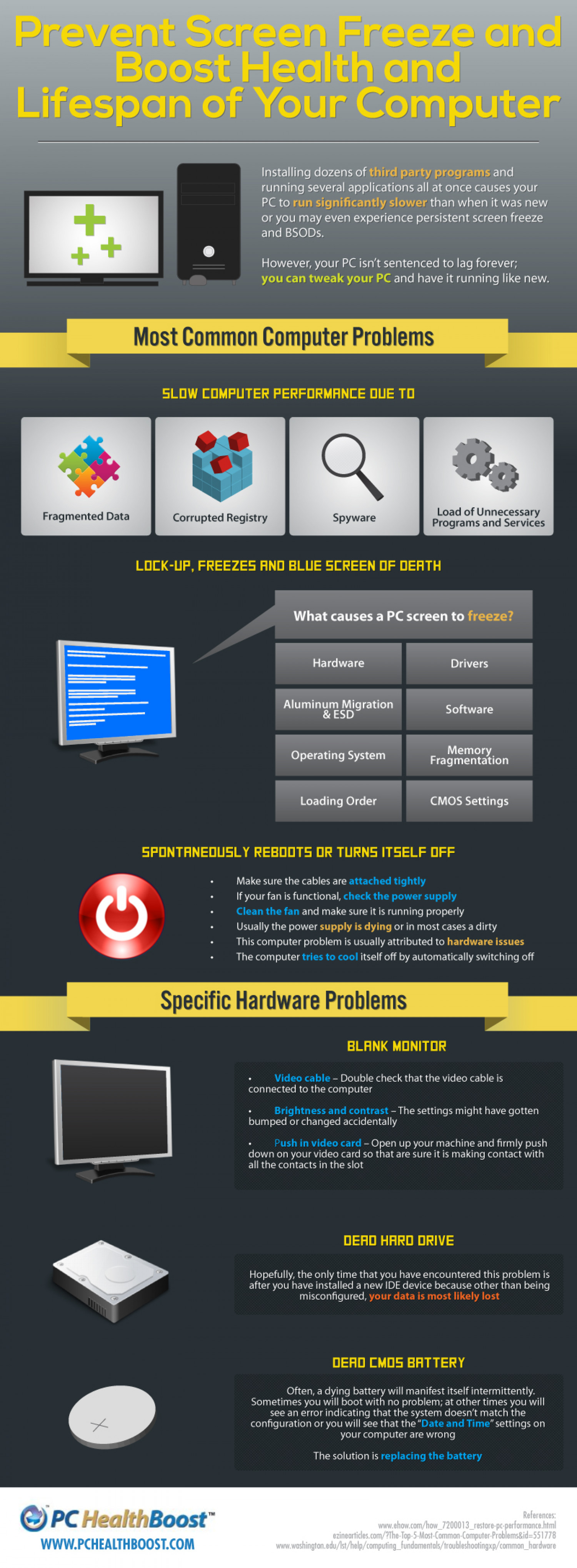 Dealing With Common Computer Problems to Maximize Performance Infographic