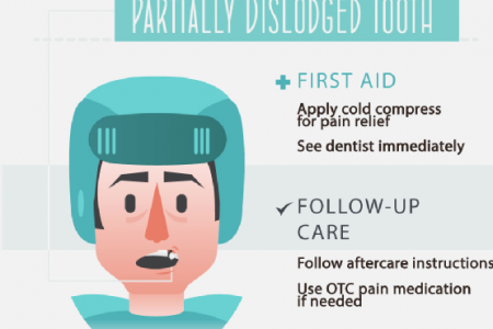 Dealing with Dental Disasters Infographic