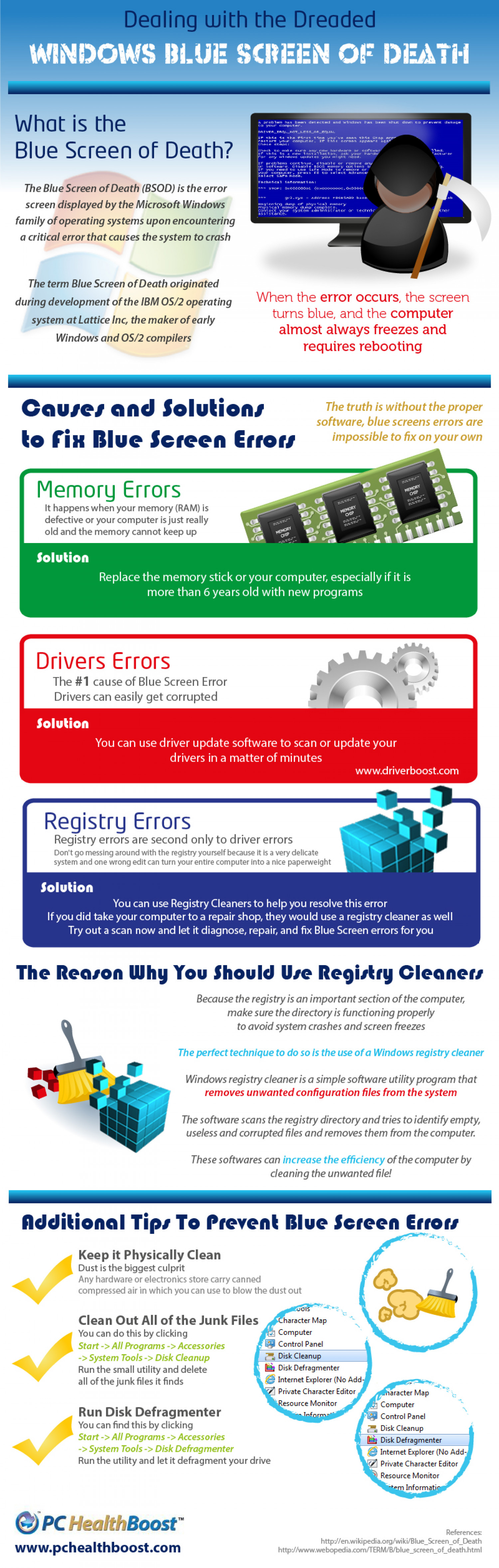 Dealing With the Dreaded Windows Blue Screen of Death Infographic