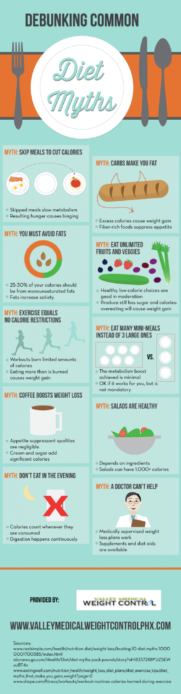 Debunking Common Diet Myths