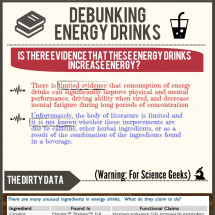 Debunking Energy Drinks Infographic