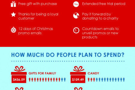December Email Planning Tips for Holiday Campaign Success Infographic