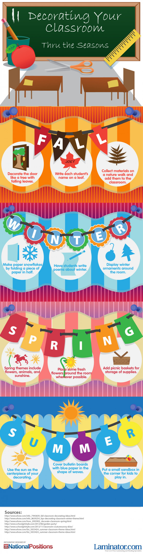 Decorating your Classroom thru the Seasons