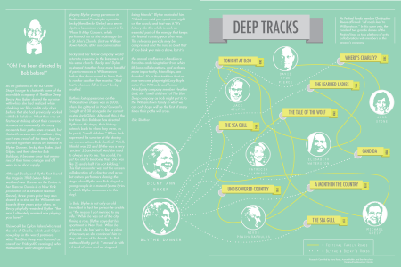 Deep Roots Infographic