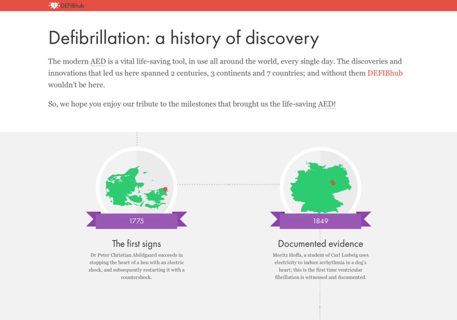 Defibrillation: A History of Discovery Infographic