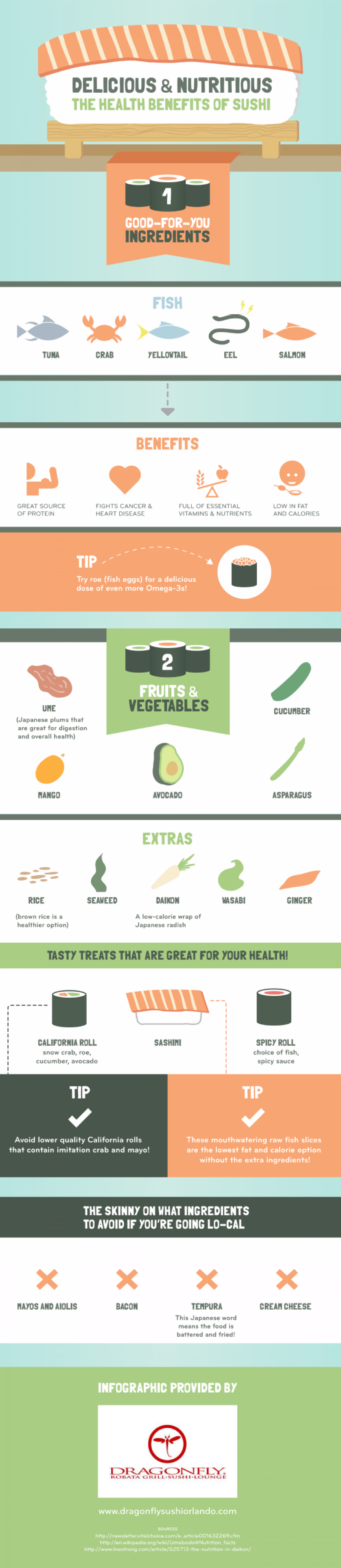 Delicious and Nutritious: The Health Benefits of Sushi  Infographic