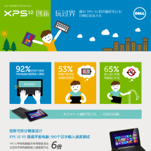 Dell XPS 10 Infographic