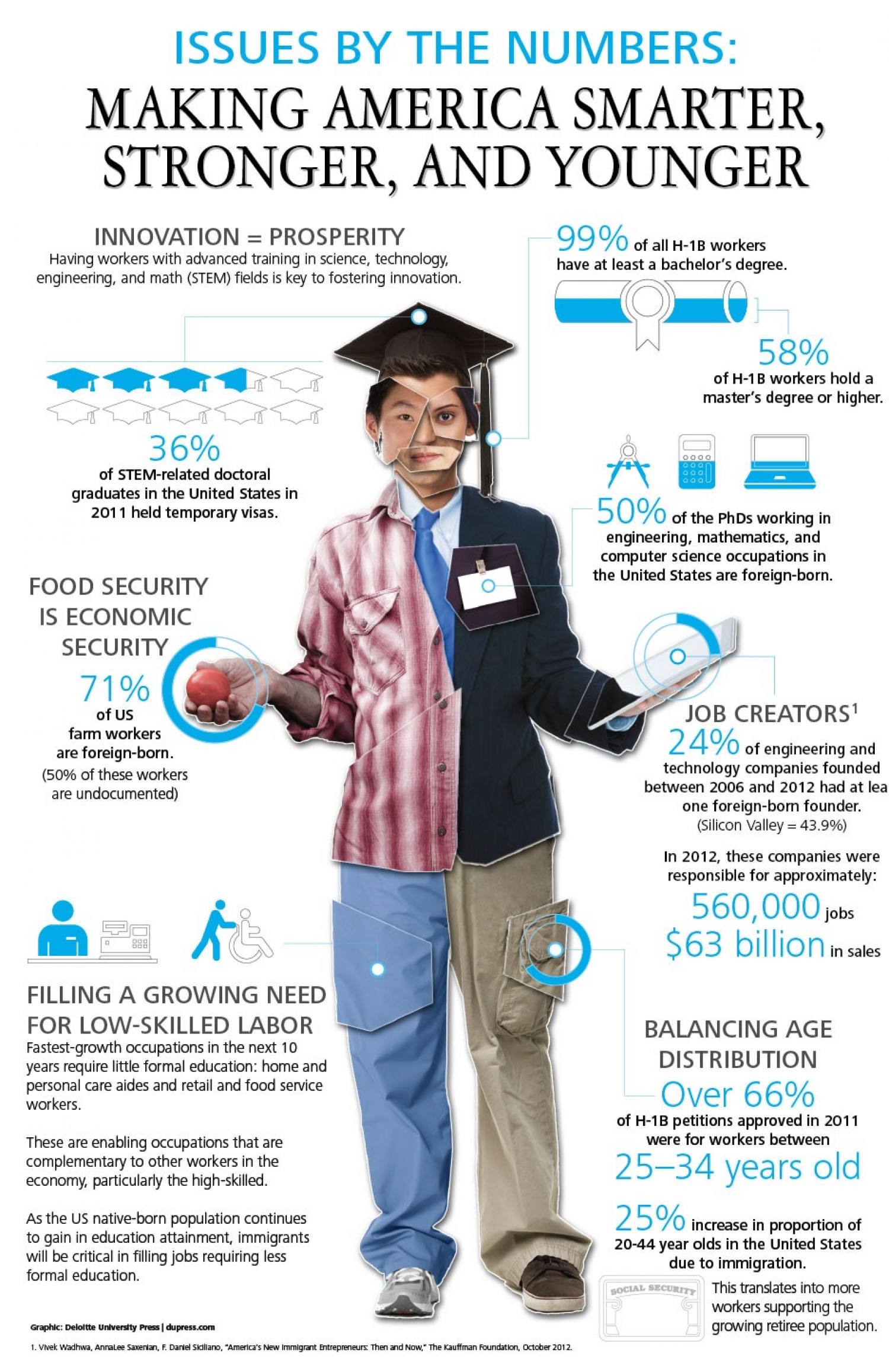 """""""Making America Smarter, Stronger & Younger"""" Infographic"""