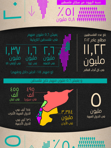 Demography Contest Infographic