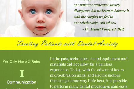 Dental Anxiety Explained Infographic
