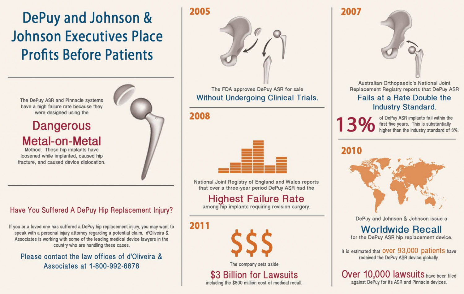 hip replacement injury side effects lawsuit Infographic