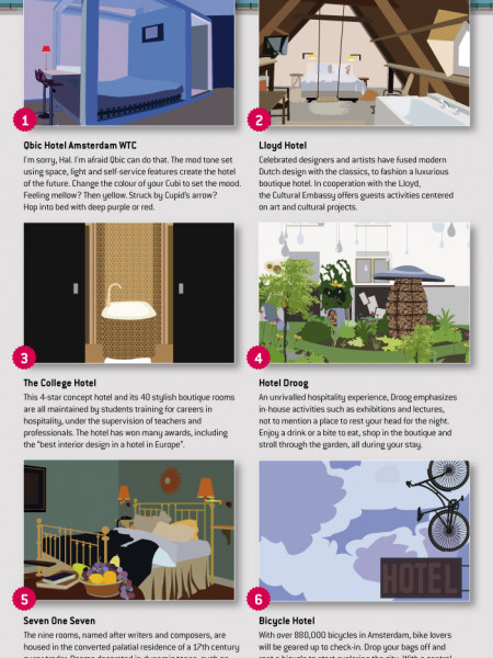 Design Cool Amsterdam Hotels Infographic